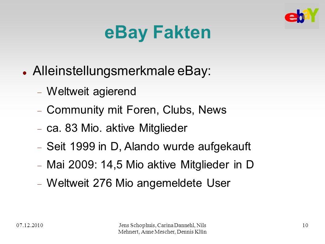 07.12.2010Jens Schophuis, Carina Dannehl, Nils Mehnert, Anne Mescher, Dennis Klün 10 eBay Fakten Alleinstellungsmerkmale eBay: Weltweit agierend Commu