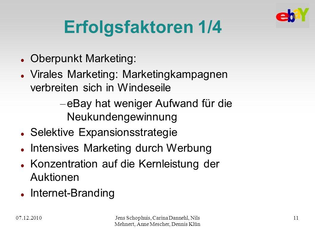 07.12.2010Jens Schophuis, Carina Dannehl, Nils Mehnert, Anne Mescher, Dennis Klün 11 Erfolgsfaktoren 1/4 Oberpunkt Marketing: Virales Marketing: Marke