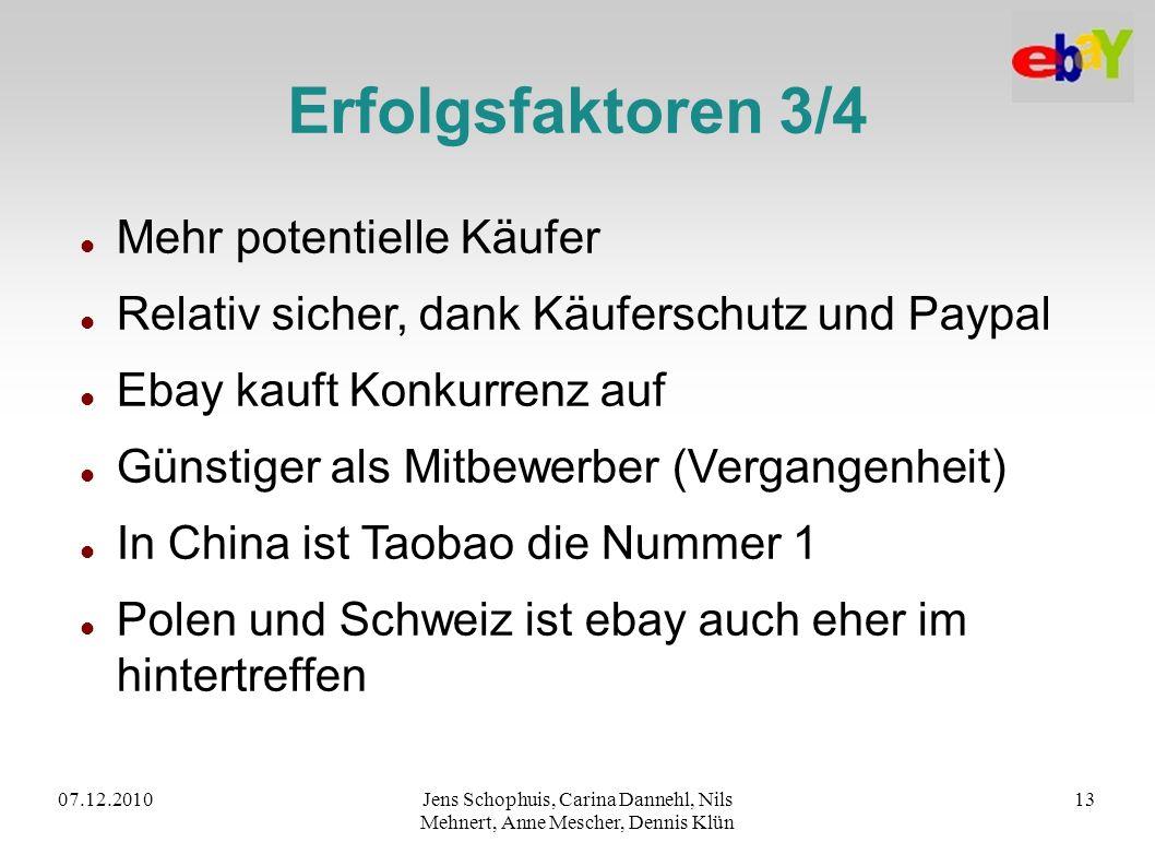 07.12.2010Jens Schophuis, Carina Dannehl, Nils Mehnert, Anne Mescher, Dennis Klün 13 Erfolgsfaktoren 3/4 Mehr potentielle Käufer Relativ sicher, dank