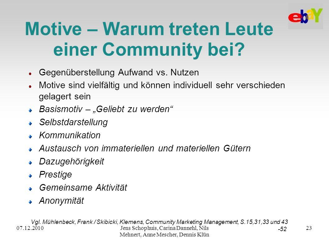 07.12.2010Jens Schophuis, Carina Dannehl, Nils Mehnert, Anne Mescher, Dennis Klün 23 Motive – Warum treten Leute einer Community bei? Gegenüberstellun