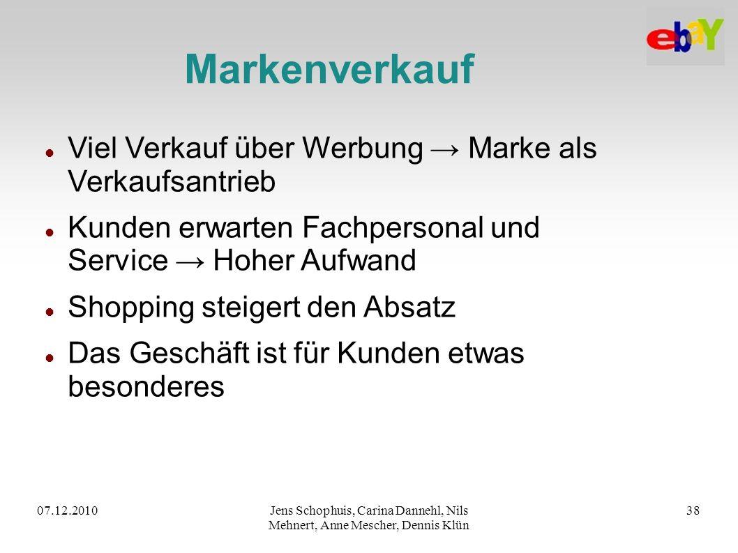 07.12.2010Jens Schophuis, Carina Dannehl, Nils Mehnert, Anne Mescher, Dennis Klün 38 Markenverkauf Viel Verkauf über Werbung Marke als Verkaufsantrieb