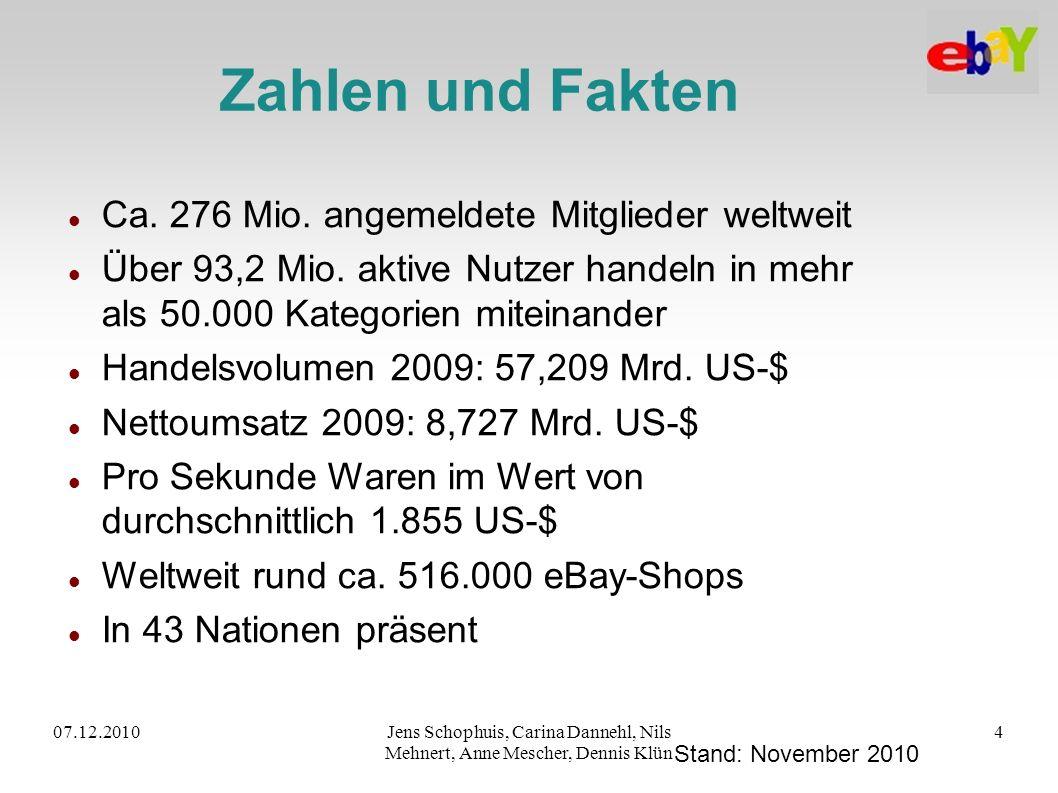 07.12.2010Jens Schophuis, Carina Dannehl, Nils Mehnert, Anne Mescher, Dennis Klün 4 Zahlen und Fakten Ca. 276 Mio. angemeldete Mitglieder weltweit Übe
