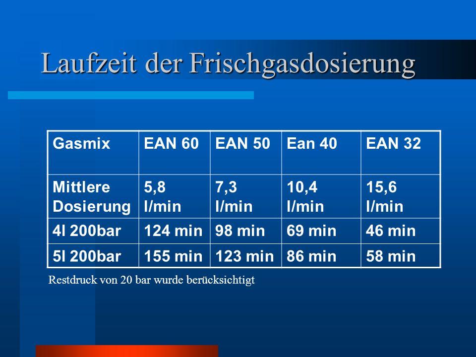 Laufzeit der Frischgasdosierung GasmixEAN 60EAN 50Ean 40EAN 32 Mittlere Dosierung 5,8 l/min 7,3 l/min 10,4 l/min 15,6 l/min 4l 200bar124 min98 min69 m