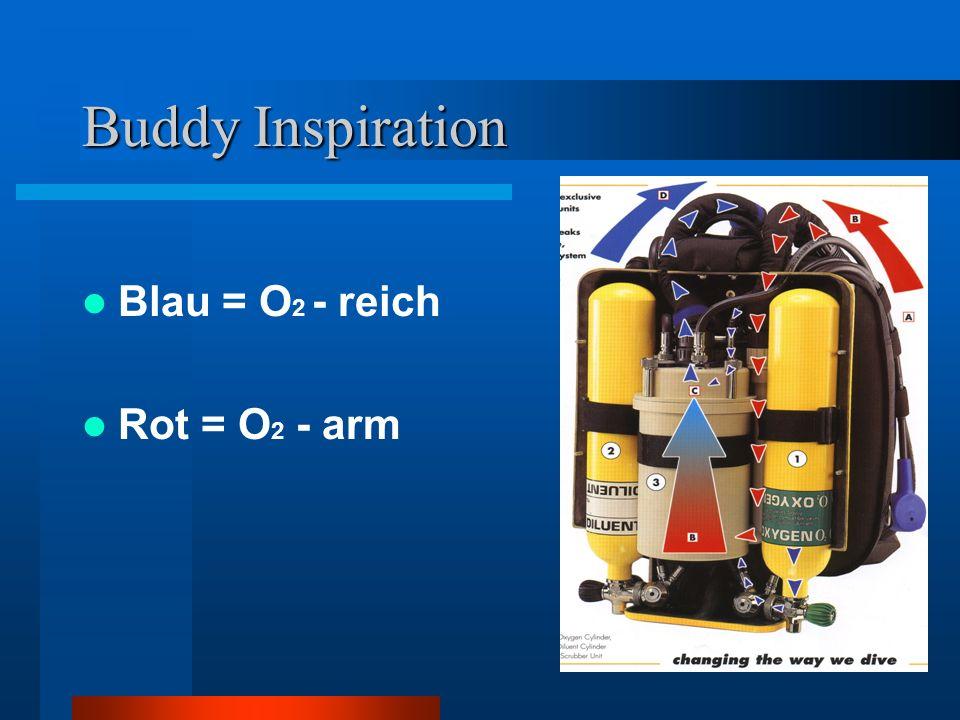 Buddy Inspiration Blau = O 2 - reich Rot = O 2 - arm