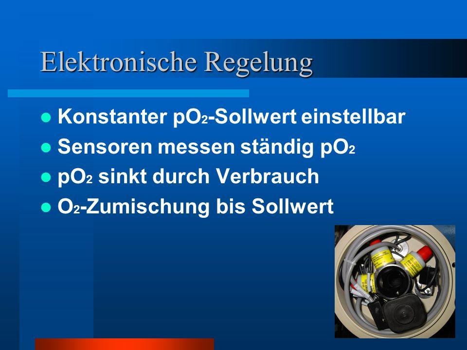 Elektronische Regelung Konstanter pO 2 -Sollwert einstellbar Sensoren messen ständig pO 2 pO 2 sinkt durch Verbrauch O 2 -Zumischung bis Sollwert