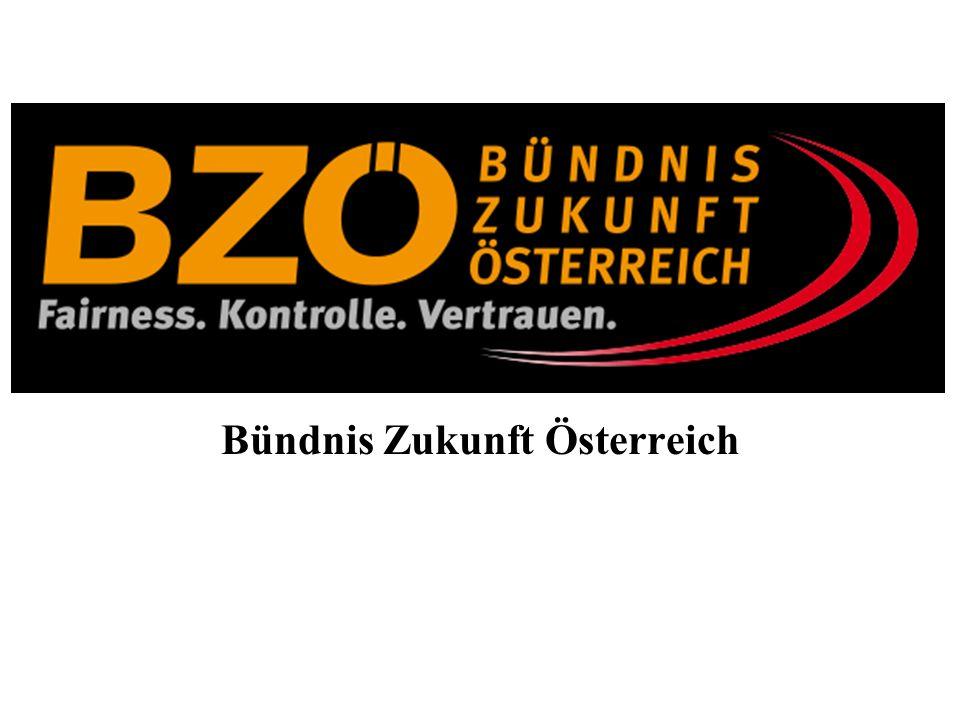 Bündnis Zukunft Österreich