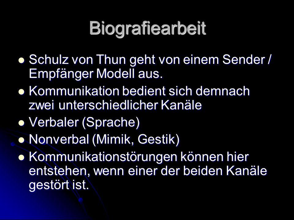 Biografiearbeit Schulz von Thun geht von einem Sender / Empfänger Modell aus.