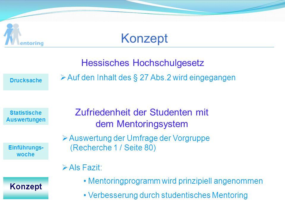 Konzept Hessisches Hochschulgesetz Auf den Inhalt des § 27 Abs.2 wird eingegangen Zufriedenheit der Studenten mit dem Mentoringsystem Auswertung der U