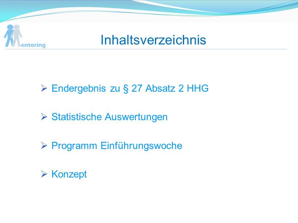 Inhaltsverzeichnis Endergebnis zu § 27 Absatz 2 HHG Statistische Auswertungen Programm Einführungswoche Konzept