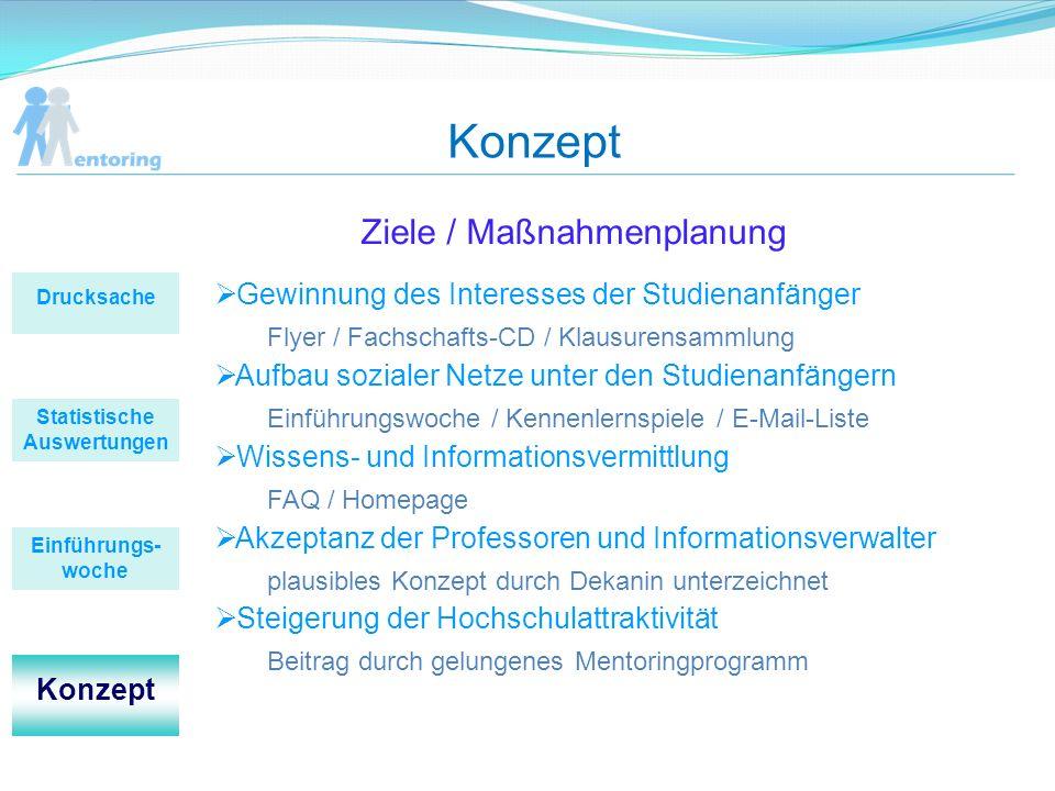 Konzept Gewinnung des Interesses der Studienanfänger Flyer / Fachschafts-CD / Klausurensammlung Wissens- und Informationsvermittlung FAQ / Homepage Au