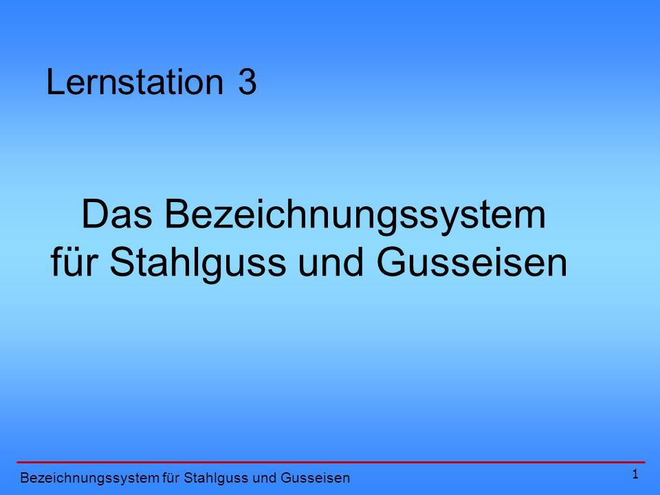 1 Bezeichnungssystem für Stahlguss und Gusseisen Lernstation 3 Das Bezeichnungssystem für Stahlguss und Gusseisen