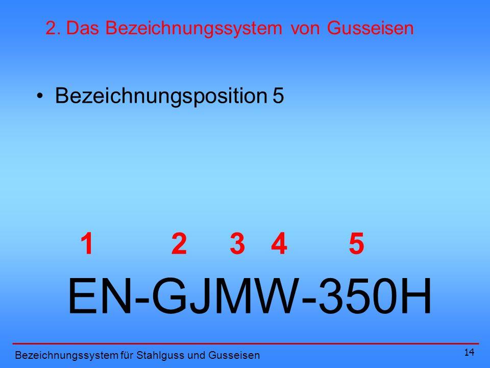 14 Bezeichnungsposition 5 5 Bezeichnungssystem für Stahlguss und Gusseisen 2.