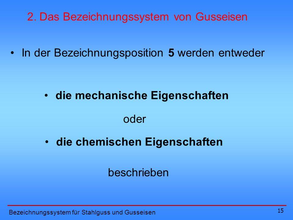 15 In der Bezeichnungsposition 5 werden entweder die mechanische Eigenschaften die chemischen Eigenschaften Bezeichnungssystem für Stahlguss und Gusseisen oder 2.