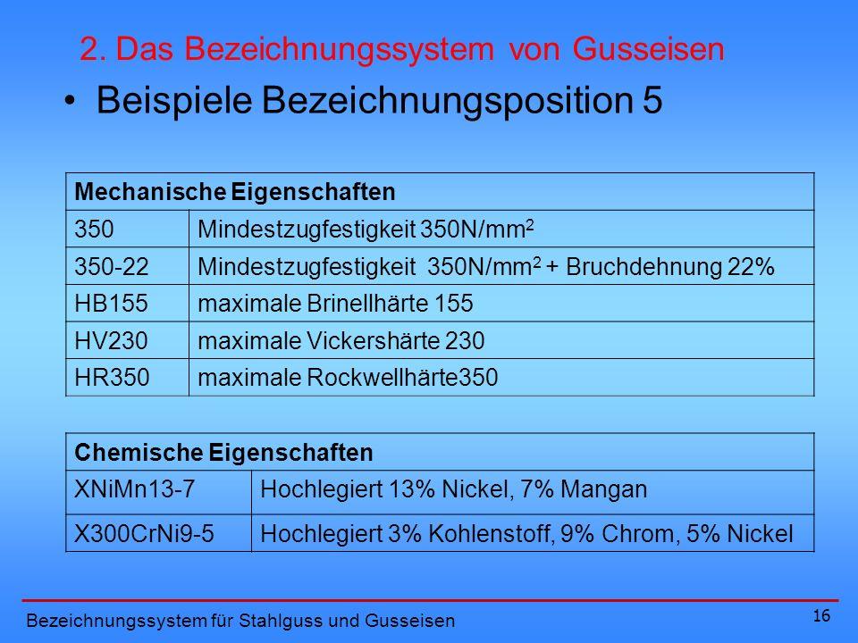 16 Mechanische Eigenschaften 350Mindestzugfestigkeit 350N/mm 2 350-22Mindestzugfestigkeit 350N/mm 2 + Bruchdehnung 22% HB155maximale Brinellhärte 155 HV230maximale Vickershärte 230 HR350maximale Rockwellhärte350 Chemische Eigenschaften XNiMn13-7Hochlegiert 13% Nickel, 7% Mangan X300CrNi9-5Hochlegiert 3% Kohlenstoff, 9% Chrom, 5% Nickel Beispiele Bezeichnungsposition 5 Bezeichnungssystem für Stahlguss und Gusseisen 2.