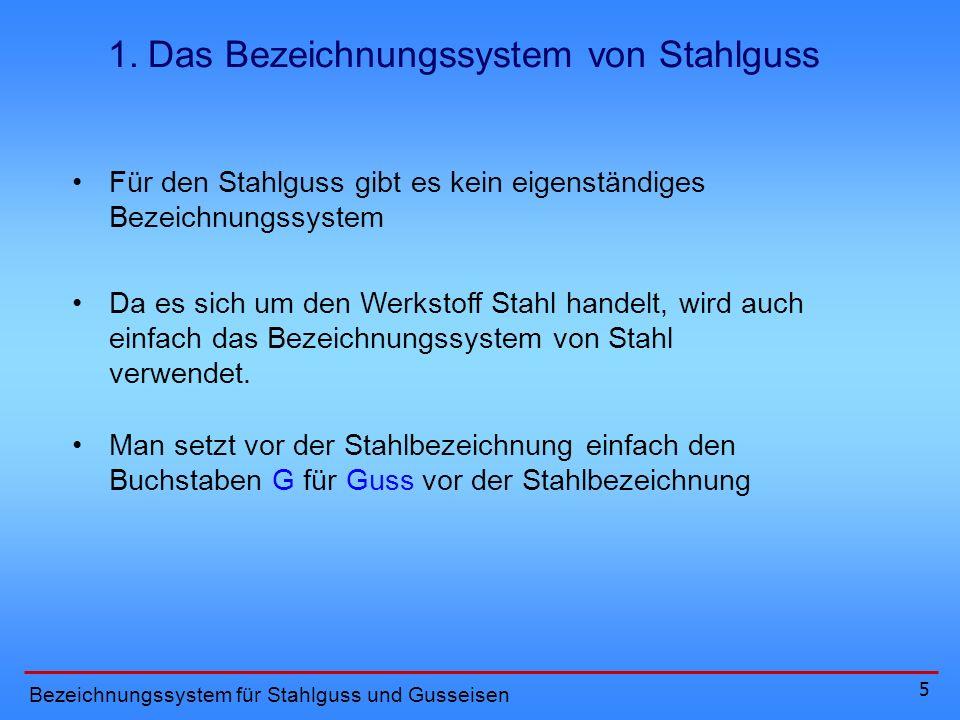 5 Bezeichnungssystem für Stahlguss und Gusseisen Für den Stahlguss gibt es kein eigenständiges Bezeichnungssystem Da es sich um den Werkstoff Stahl handelt, wird auch einfach das Bezeichnungssystem von Stahl verwendet.