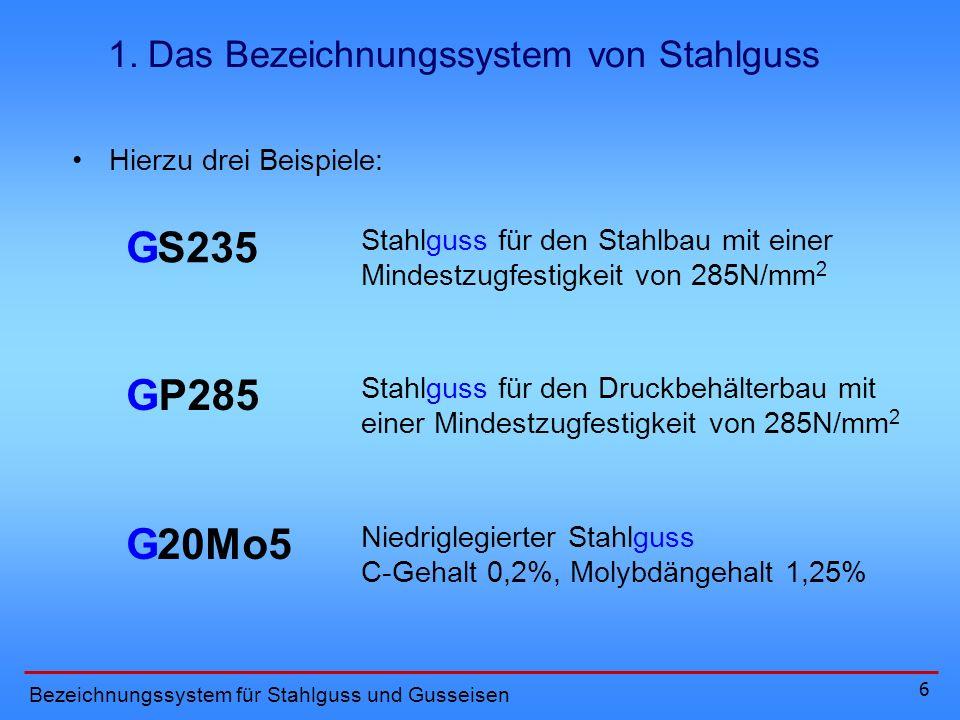 6 Bezeichnungssystem für Stahlguss und Gusseisen Hierzu drei Beispiele: S235 Stahlguss für den Druckbehälterbau mit einer Mindestzugfestigkeit von 285N/mm 2 G P285G 20Mo5G Stahlguss für den Stahlbau mit einer Mindestzugfestigkeit von 285N/mm 2 Niedriglegierter Stahlguss C-Gehalt 0,2%, Molybdängehalt 1,25% 1.
