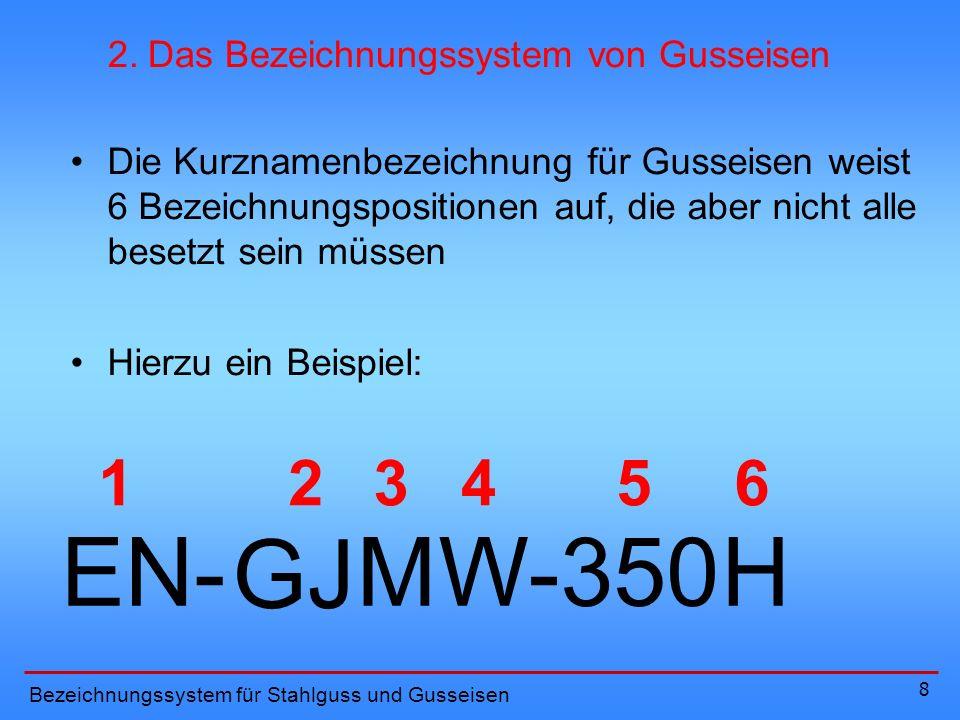 8 Die Kurznamenbezeichnung für Gusseisen weist 6 Bezeichnungspositionen auf, die aber nicht alle besetzt sein müssen EN- 1 GJ M-350H 23456 W Hierzu ein Beispiel: Bezeichnungssystem für Stahlguss und Gusseisen 2.