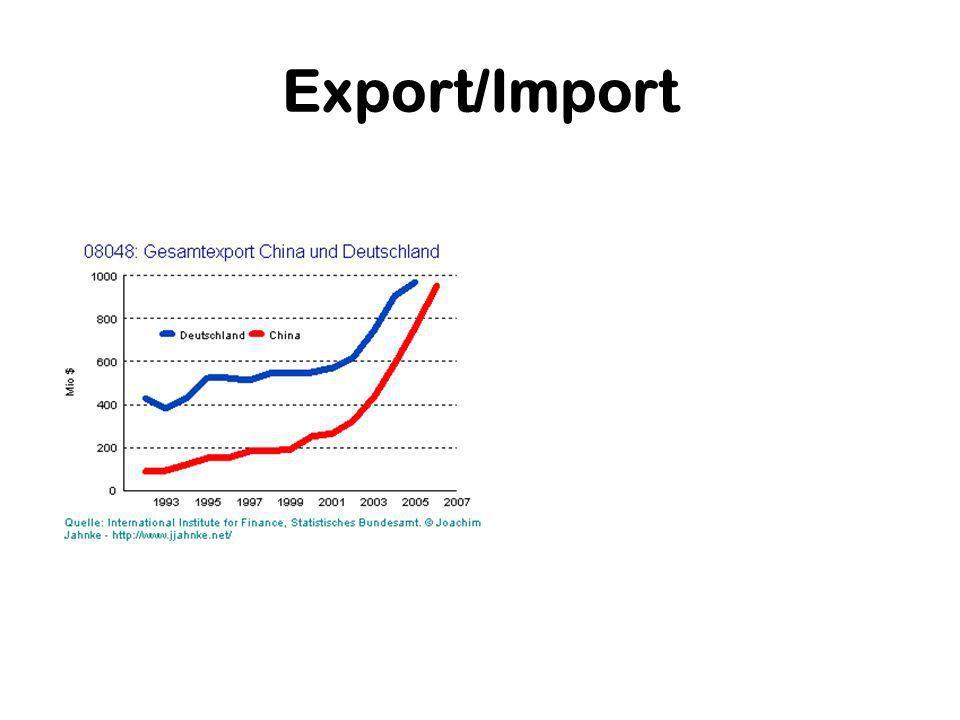 Spielwaren China ist der Größte Spielzeugproduzent der Welt Mehr als die Hälfte der Importierten Ware in Deutschland kommt daher In China wird 7-Tage-die Woche mit unbezahlten Überstunden produziert