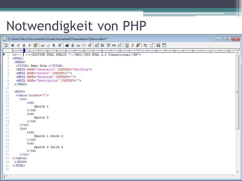 Notwendigkeit von PHP