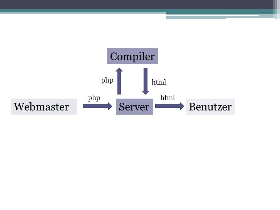 WebmasterServerBenutzer phphtml Compiler php html