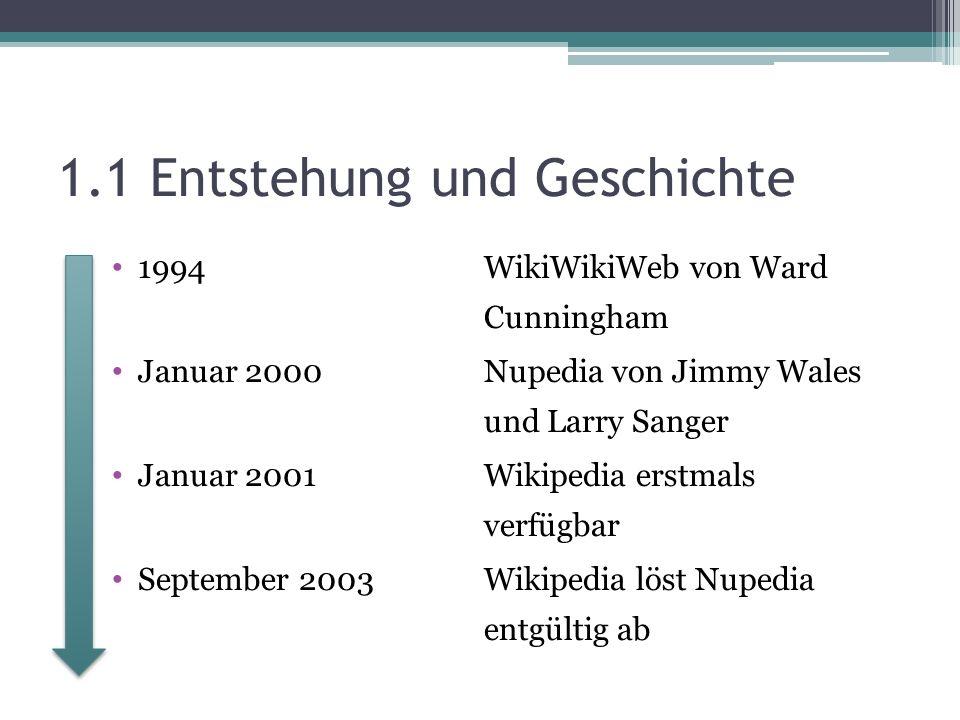 1.1 Entstehung und Geschichte 1994 WikiWikiWeb von Ward Cunningham Januar 2000 Nupedia von Jimmy Wales und Larry Sanger Januar 2001Wikipedia erstmals