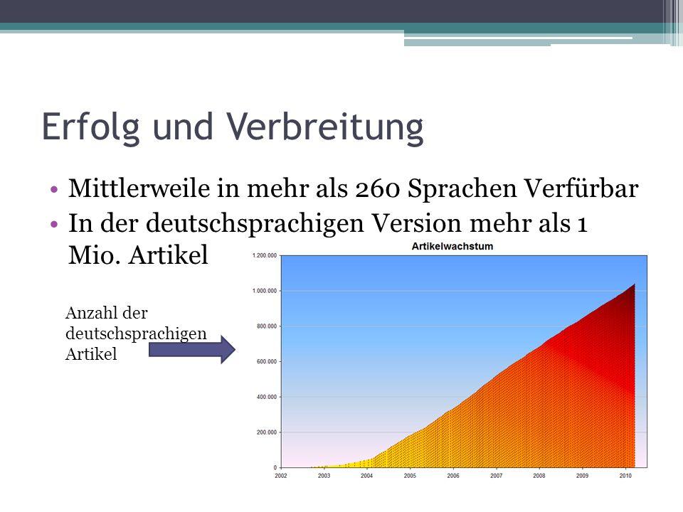 Erfolg und Verbreitung Mittlerweile in mehr als 260 Sprachen Verfürbar In der deutschsprachigen Version mehr als 1 Mio. Artikel Anzahl der deutschspra
