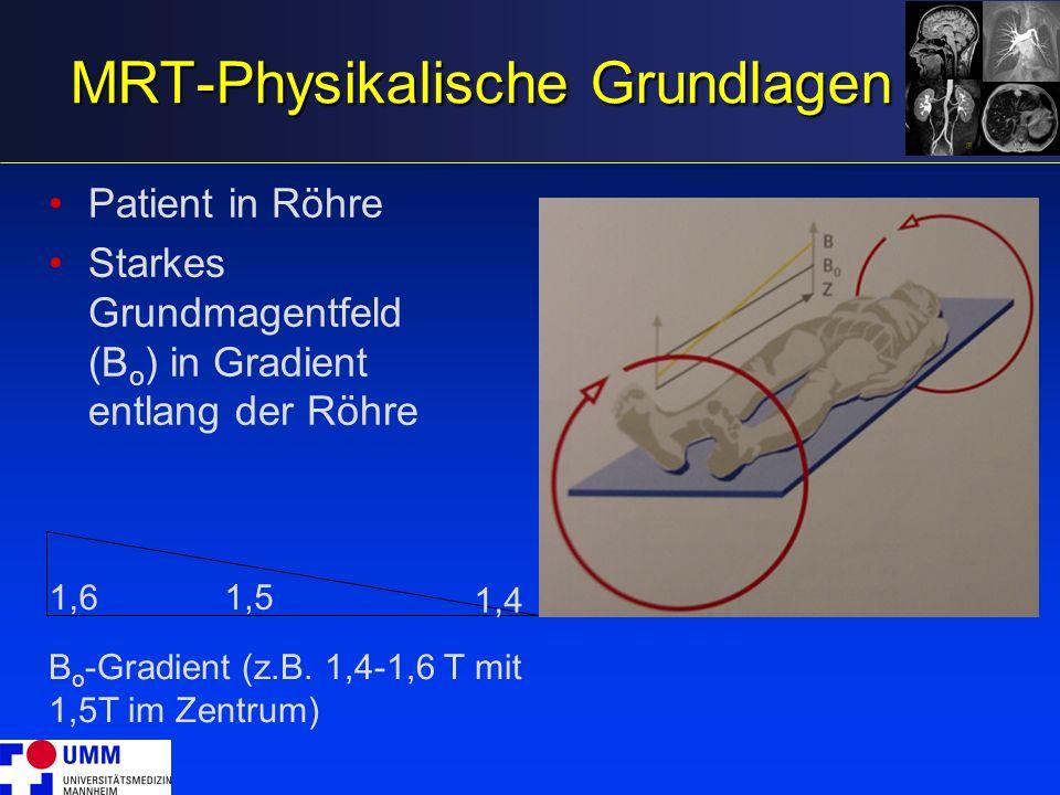 MRT-Physikalische Grundlagen Patient in Röhre Starkes Grundmagentfeld (B o ) in Gradient entlang der Röhre B o -Gradient (z.B. 1,4-1,6 T mit 1,5T im Z
