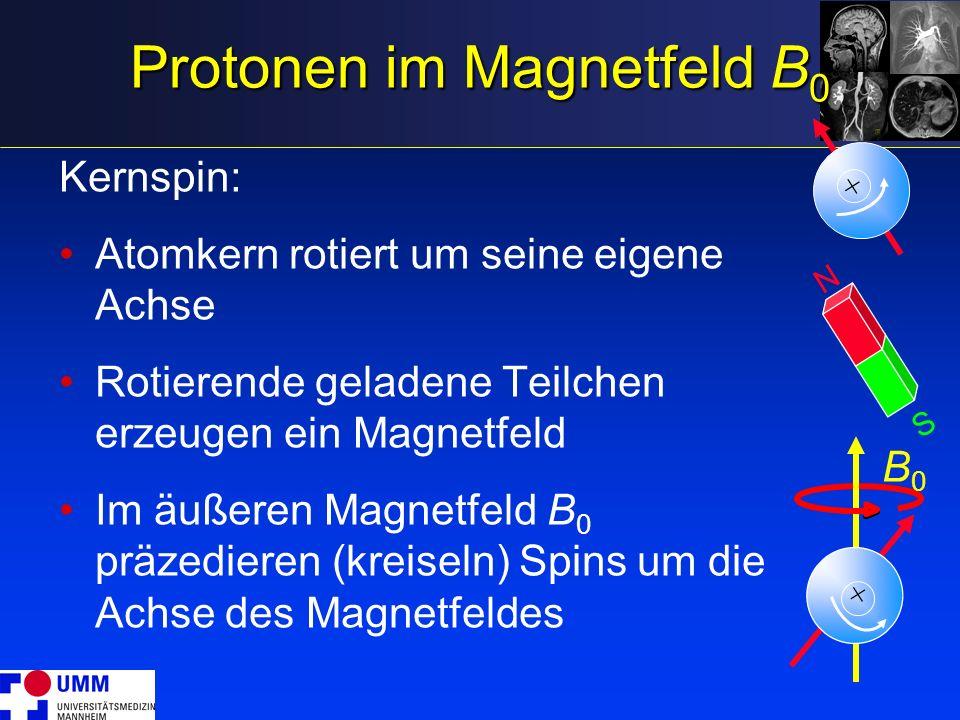 Protonen im Magnetfeld B 0 Kernspin: Atomkern rotiert um seine eigene Achse Rotierende geladene Teilchen erzeugen ein Magnetfeld Im äußeren Magnetfeld