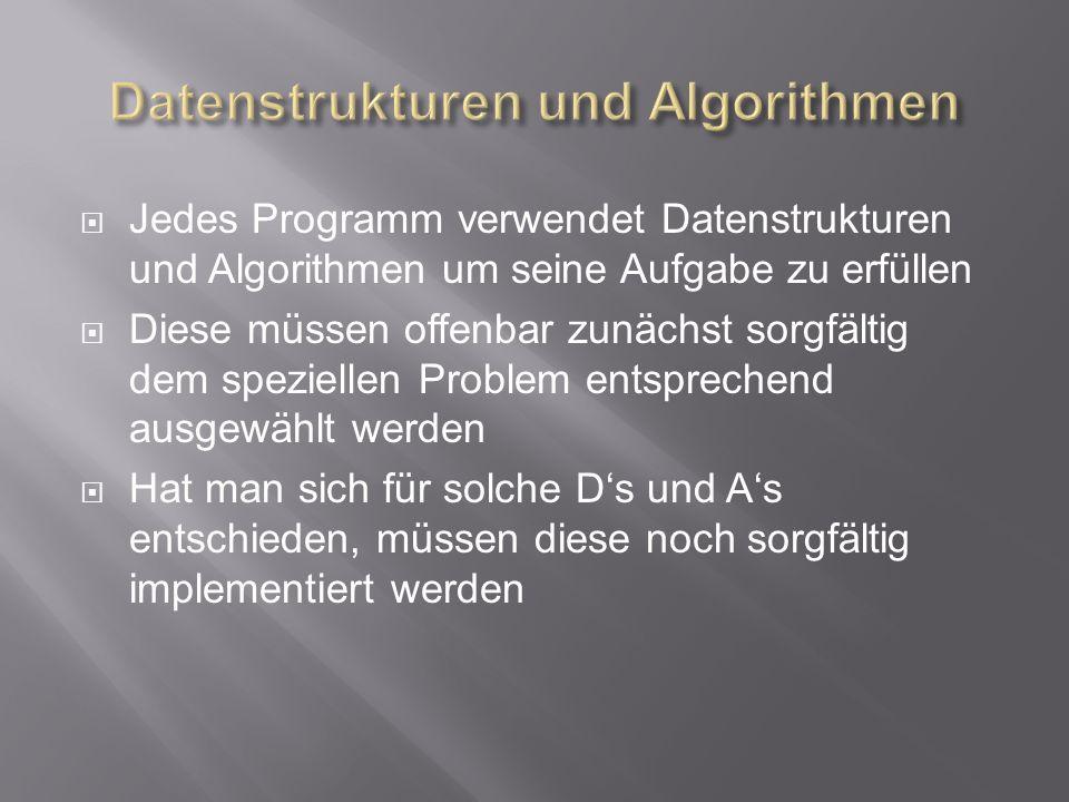 Jedes Programm verwendet Datenstrukturen und Algorithmen um seine Aufgabe zu erfüllen Diese müssen offenbar zunächst sorgfältig dem speziellen Problem entsprechend ausgewählt werden Hat man sich für solche Ds und As entschieden, müssen diese noch sorgfältig implementiert werden