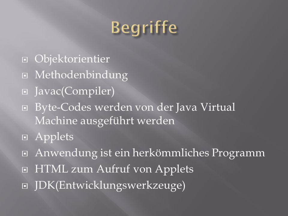 Objektorientier Methodenbindung Javac(Compiler) Byte-Codes werden von der Java Virtual Machine ausgeführt werden Applets Anwendung ist ein herkömmliches Programm HTML zum Aufruf von Applets JDK(Entwicklungswerkzeuge)