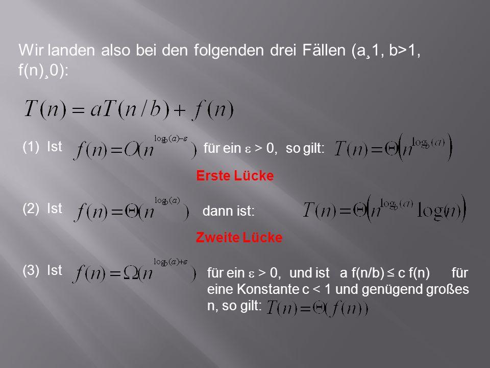 Wir landen also bei den folgenden drei Fällen (a¸1, b>1, f(n)¸0): (1) Ist für ein > 0, so gilt: (2) Ist dann ist: (3) Ist für ein > 0, und ist a f(n/b) c f(n) für eine Konstante c < 1 und genügend großes n, so gilt: Erste Lücke Zweite Lücke