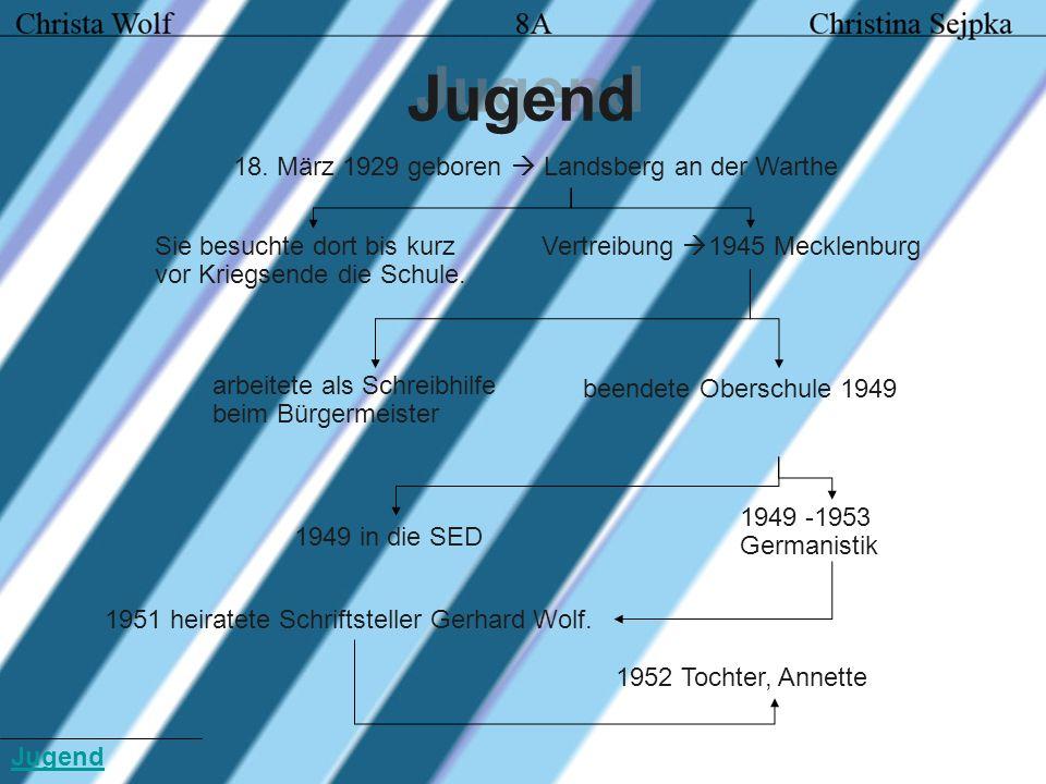 Jugend 18. März 1929 geboren Landsberg an der Warthe Sie besuchte dort bis kurz vor Kriegsende die Schule. Vertreibung 1945 Mecklenburg arbeitete als
