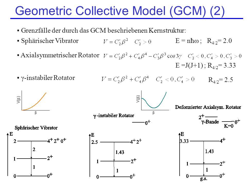 Random Phase Approximation (2) Lösen der Schrödingergleichung für den kollektiven Zustand |c> mit Hilfe der Variationsrechnung liefert: - Energie E c von |c> wobei E c deutlich unterhalb der Mindestenergie für 2 QT Anregungen liegt - Amplituden x im und y im und die Amplitudenquadrate C im, die ein Maß für die Bedeutung der Nilsson Orbitalkombinationen (i,m) in der Gesamtwellenfunktion sind E c = E 1 MeV E 2QT > 1.5 MeV Die Orbitalkombinationen (m,i) sind bedeutend für die γ-Vibration, falls sie - möglichst nahe an der Fermikante liegen - das Quadrupol-Wechselwirkungsmatrixelement M BCS im groß ist _