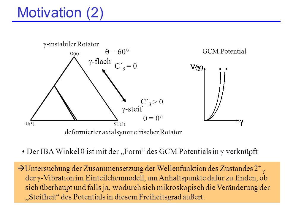 Gd, Dy und Er Isotope (2) Gd, Dy zunehmend gamma-weicher aufgrund steigendem S N S P konstant auf hohem Niveau