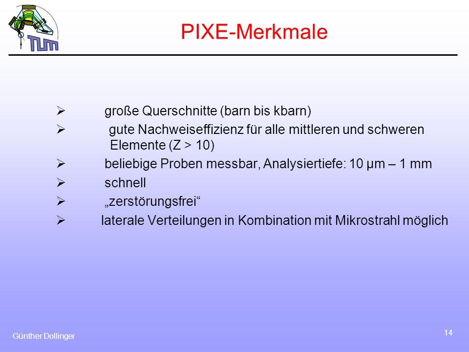 Günther Dollinger 14 PIXE-Merkmale große Querschnitte (barn bis kbarn) gute Nachweiseffizienz für alle mittleren und schweren Elemente (Z > 10) belieb