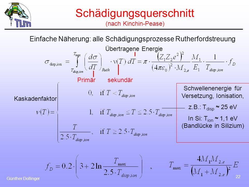 Günther Dollinger 22 Schädigungsquerschnitt (nach Kinchin-Pease) Einfache Näherung: alle Schädigungsprozesse Rutherfordstreuung Primär sekundär Kaskad