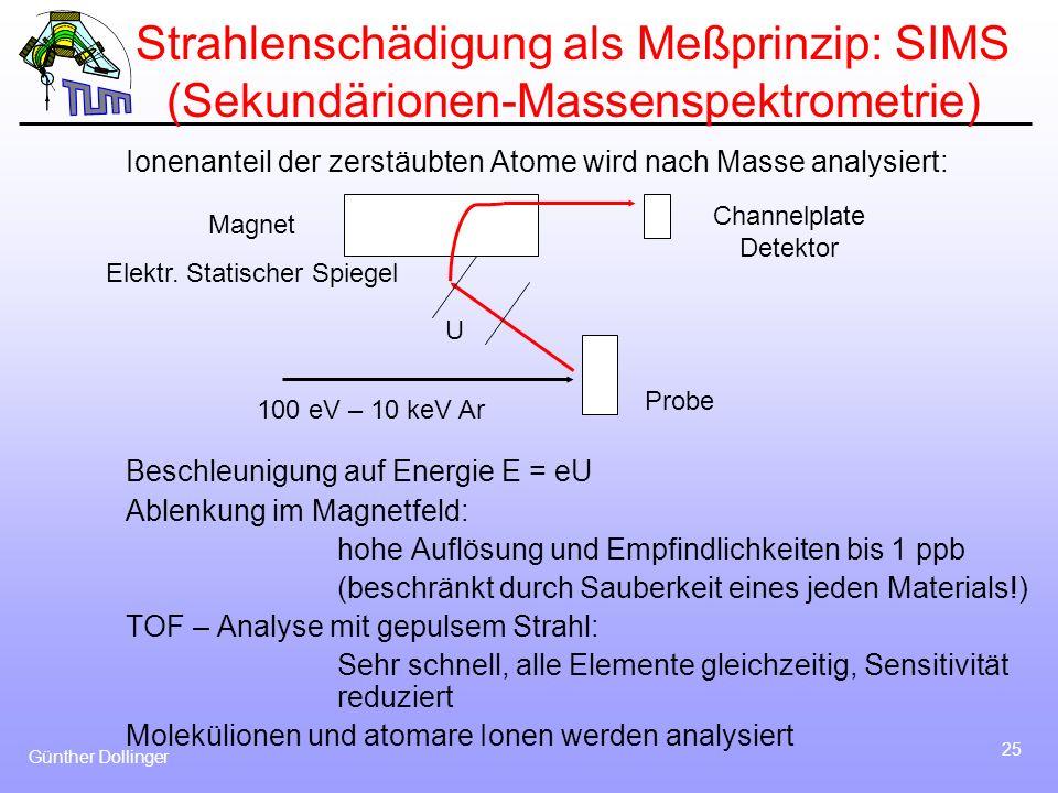 Günther Dollinger 25 Strahlenschädigung als Meßprinzip: SIMS (Sekundärionen-Massenspektrometrie) Ionenanteil der zerstäubten Atome wird nach Masse ana