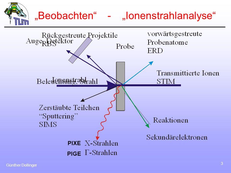 Günther Dollinger 44 MEIS: Medium Energy Ion Scattering Energien: 50 – 400 keV z.B.: 50 – 200 keV Protonen 100 – 300 keV Heliumionen Wirkungsquerschnitt hoch => kleine Schädigung Tiefenauflösung einzelner Monolagen möglich Optimale Tiefenauflösung an ultradünnen Schichten (d < 10 nm) Fokused Ion Beams: FIB Flüssigmetall-Ionenquelle, Feldemission aus Flüssigkeit in Rasterelektronenmikroskop => Kleinstmögliche Ionenstrahlen, Durchmesser bis 7 nm erreicht