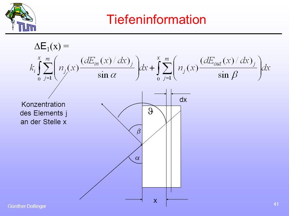 Günther Dollinger 41 Tiefeninformation E 1 (x) = x dx Konzentration des Elements j an der Stelle x