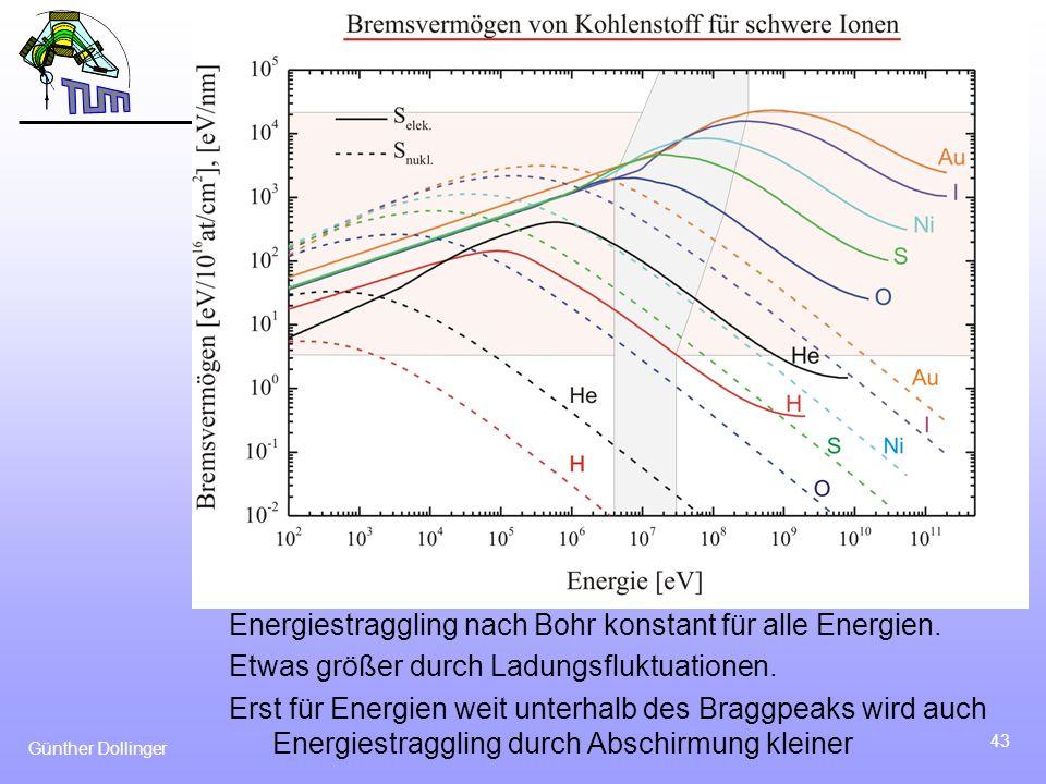 Günther Dollinger 43 Energiestraggling nach Bohr konstant für alle Energien. Etwas größer durch Ladungsfluktuationen. Erst für Energien weit unterhalb