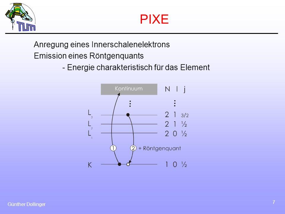 Günther Dollinger 8 PIXE: Experiment Protonen, 1 – 3 MeV (8 – 60 MeV) Energieauflösung: 120 – 200 eV 120 – 600 eV 150 – 200 eV 1 eV Detektor: Si (Li) Ge (high purity) Si (drift chamber) Kristallspektrometer Probe Detektor X-ray Raumwinkel: 10 – 100 msr 10 msr – 1 sr 10 msr – 2sr (Multidetektor) <1 sr, Effizienz < 1