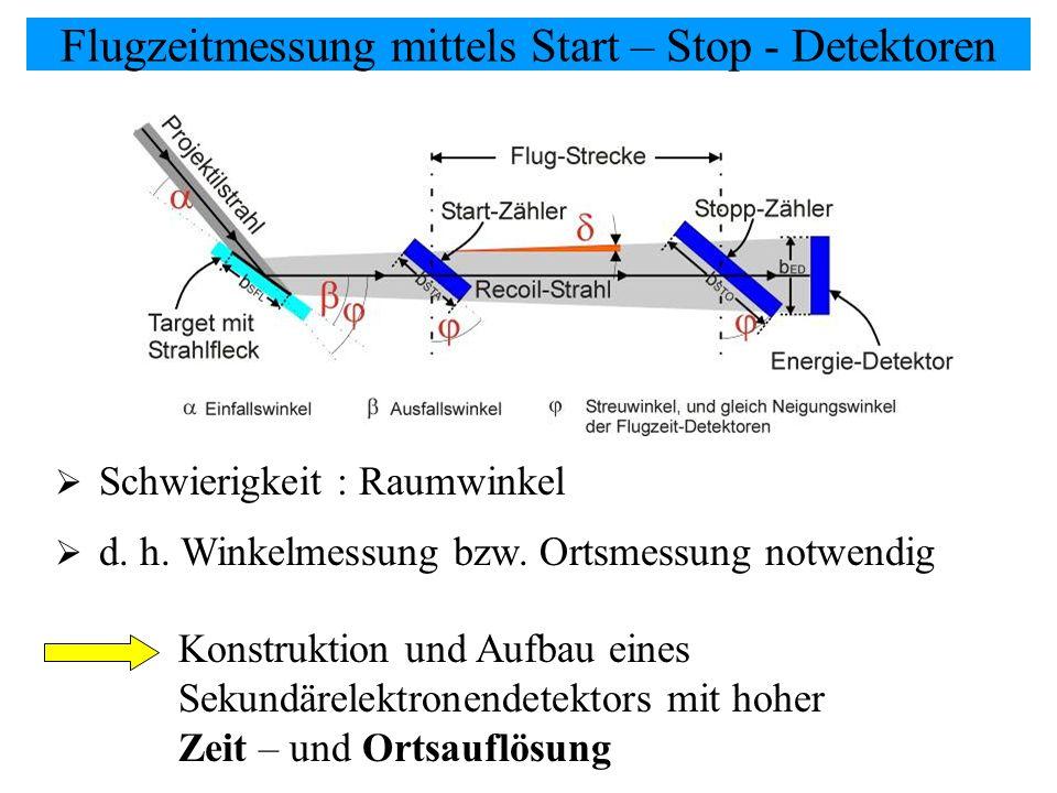 Flugzeitmessung mittels Start – Stop - Detektoren Konstruktion und Aufbau eines Sekundärelektronendetektors mit hoher Zeit – und Ortsauflösung Schwier