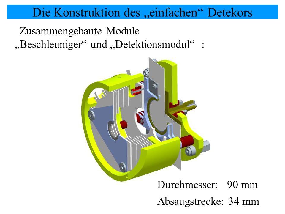 Die Konstruktion des einfachen Detekors Zusammengebaute Module Beschleuniger und Detektionsmodul : Durchmesser: 90 mm Absaugstrecke: 34 mm