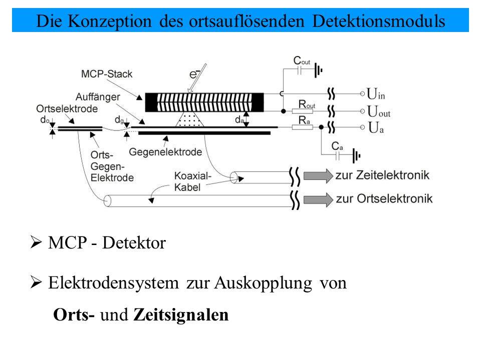 Die Konzeption des ortsauflösenden Detektionsmoduls MCP - Detektor Elektrodensystem zur Auskopplung von Orts- und Zeitsignalen
