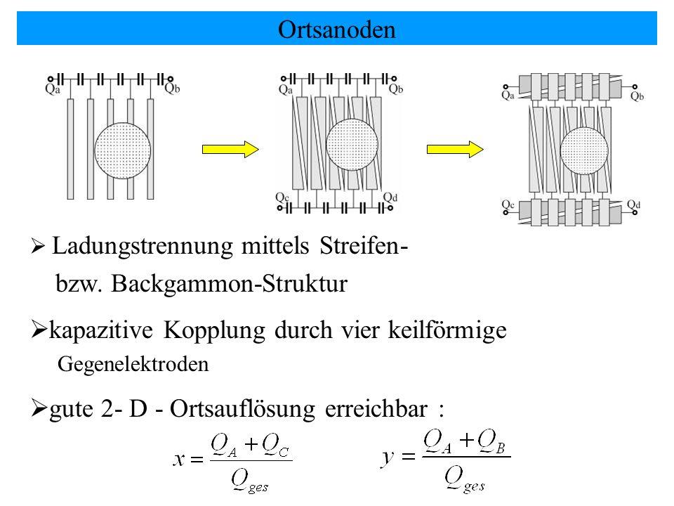 Ortsanoden Ladungstrennung mittels Streifen- bzw. Backgammon-Struktur gute 2- D - Ortsauflösung erreichbar : kapazitive Kopplung durch vier keilförmig