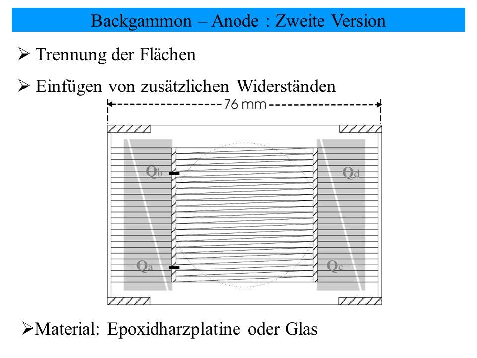 Backgammon – Anode : Zweite Version Trennung der Flächen Einfügen von zusätzlichen Widerständen Material: Epoxidharzplatine oder Glas
