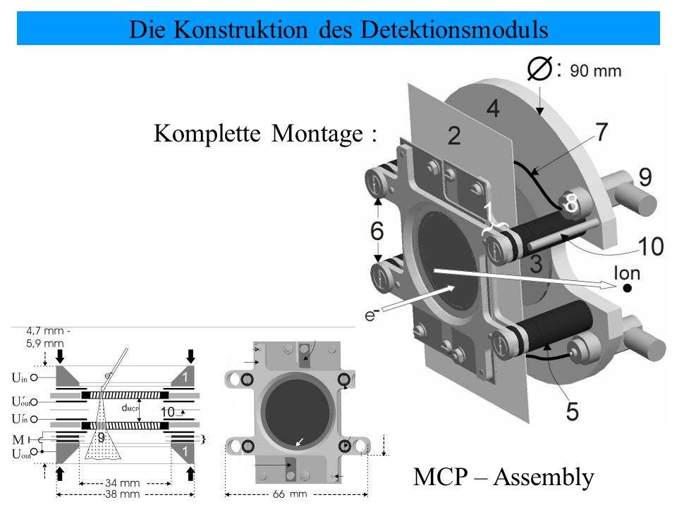 Die Konstruktion des Detektionsmoduls Komplette Montage : MCP – Assembly