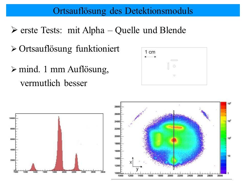 Ortsauflösung des Detektionsmoduls erste Tests: mit Alpha – Quelle und Blende Ortsauflösung funktioniert mind. 1 mm Auflösung, vermutlich besser