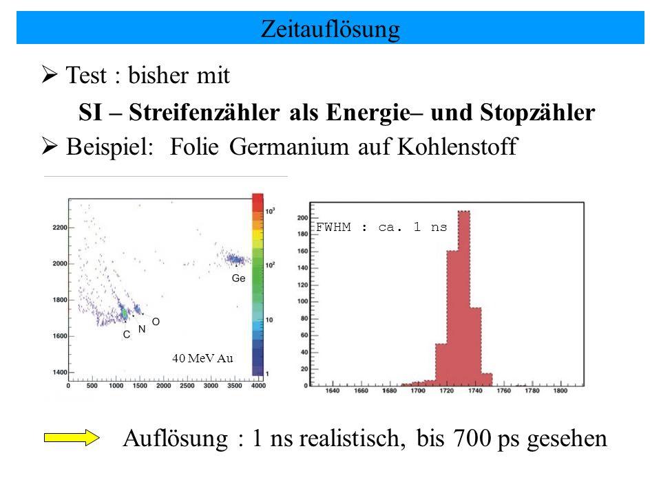Zeitauflösung Test : bisher mit SI – Streifenzähler als Energie– und Stopzähler Beispiel: Folie Germanium auf Kohlenstoff 40 MeV Au Auflösung : 1 ns r