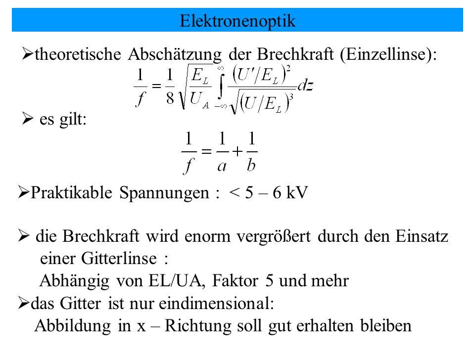 theoretische Abschätzung der Brechkraft (Einzellinse): es gilt: die Brechkraft wird enorm vergrößert durch den Einsatz einer Gitterlinse : Abhängig vo